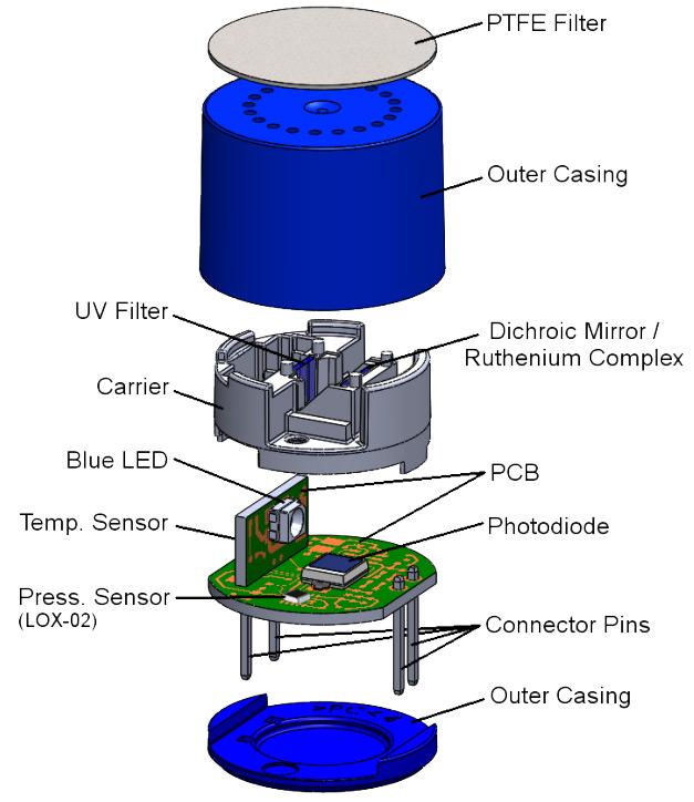 Optical Oxygen Sensor - Exploded View